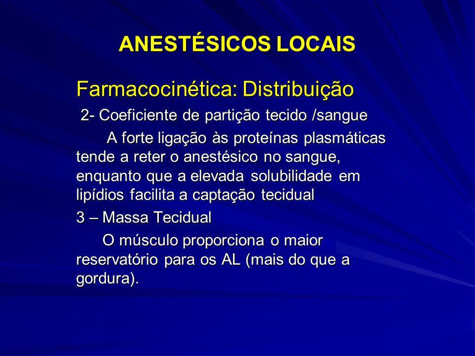 ANESTÉSICOS LOCAIS Farmacocinética: Distribuição 2- Coeficiente de partição tecido /sangue 2- Coeficiente de partição tecido /sangue A forte ligação às proteínas plasmáticas tende a reter o anestésico no sangue, enquanto que a elevada solubilidade em lipídios facilita a captação tecidual A forte ligação às proteínas plasmáticas tende a reter o anestésico no sangue, enquanto que a elevada solubilidade em lipídios facilita a captação tecidual 3 – Massa Tecidual O músculo proporciona o maior reservatório para os AL (mais do que a gordura).