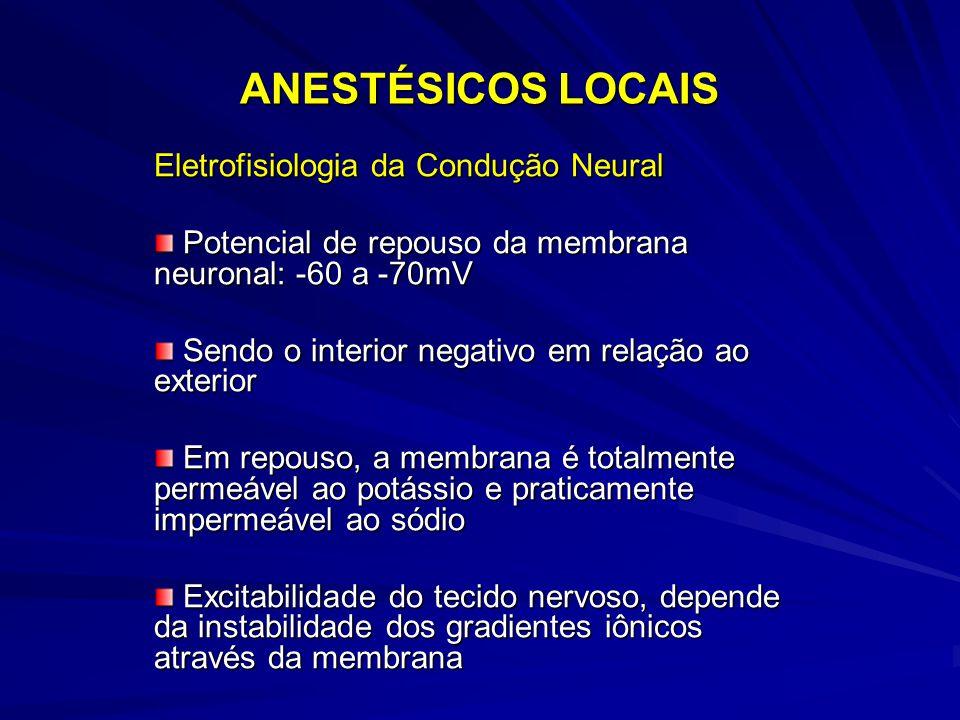 ANESTÉSICOS LOCAIS Eletrofisiologia da Condução Neural Potencial de repouso da membrana neuronal: -60 a -70mV Potencial de repouso da membrana neurona