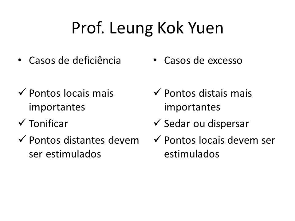 Prof. Leung Kok Yuen Casos de deficiência Pontos locais mais importantes Tonificar Pontos distantes devem ser estimulados Casos de excesso Pontos dist