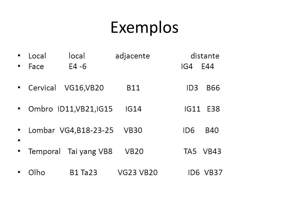 Exemplos Local local adjacente distante Face E4 -6 IG4 E44 Cervical VG16,VB20 B11 ID3 B66 Ombro ID11,VB21,IG15 IG14 IG11 E38 Lombar VG4,B18-23-25 VB30