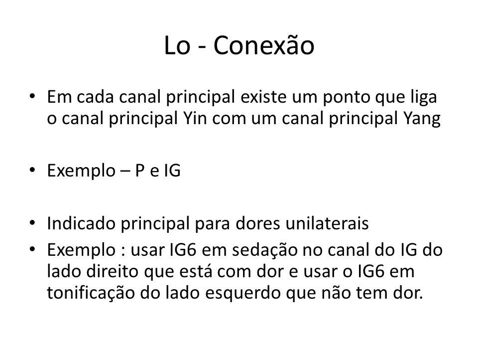 Lo - Conexão Em cada canal principal existe um ponto que liga o canal principal Yin com um canal principal Yang Exemplo – P e IG Indicado principal pa