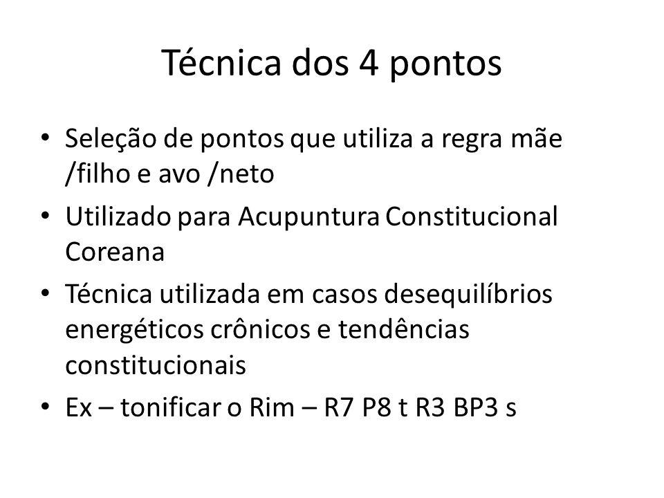 Técnica dos 4 pontos Seleção de pontos que utiliza a regra mãe /filho e avo /neto Utilizado para Acupuntura Constitucional Coreana Técnica utilizada e