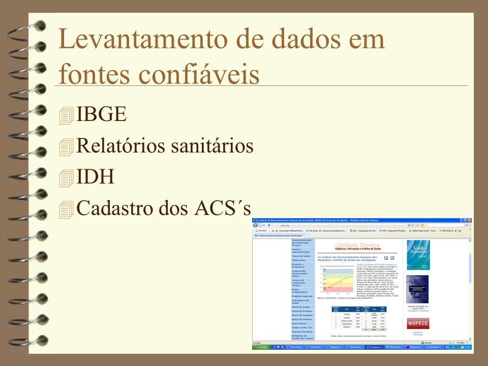 Levantamento de dados em fontes confiáveis 4 IBGE 4 Relatórios sanitários 4 IDH 4 Cadastro dos ACS´s