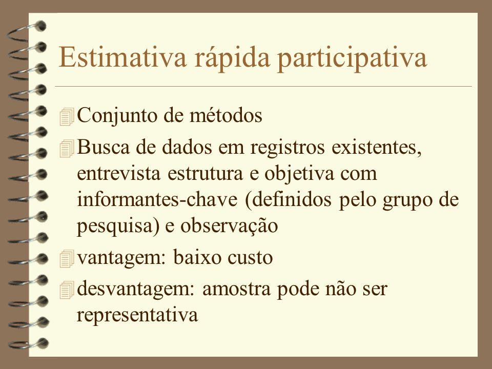 Estimativa rápida participativa 4 Conjunto de métodos 4 Busca de dados em registros existentes, entrevista estrutura e objetiva com informantes-chave