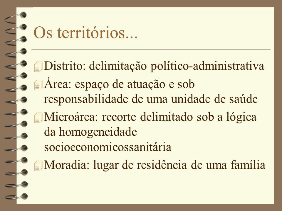 Os territórios... 4 Distrito: delimitação político-administrativa 4 Área: espaço de atuação e sob responsabilidade de uma unidade de saúde 4 Microárea