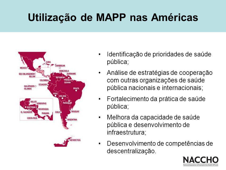 Utilização de MAPP nas Américas Identificação de prioridades de saúde pública; Análise de estratégias de cooperação com outras organizações de saúde pública nacionais e internacionais; Fortalecimento da prática de saúde pública; Melhora da capacidade de saúde pública e desenvolvimento de infraestrutura; Desenvolvimento de competências de descentralização.