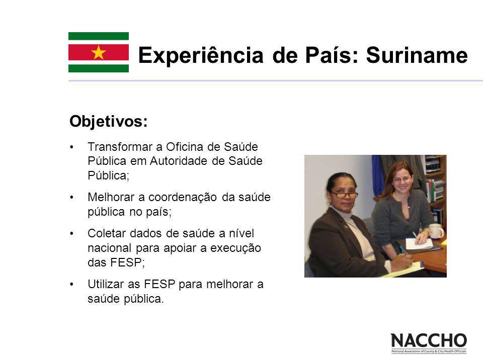 Experiência de País: Suriname Objetivos: Transformar a Oficina de Saúde Pública em Autoridade de Saúde Pública; Melhorar a coordenação da saúde pública no país; Coletar dados de saúde a nível nacional para apoiar a execução das FESP; Utilizar as FESP para melhorar a saúde pública.