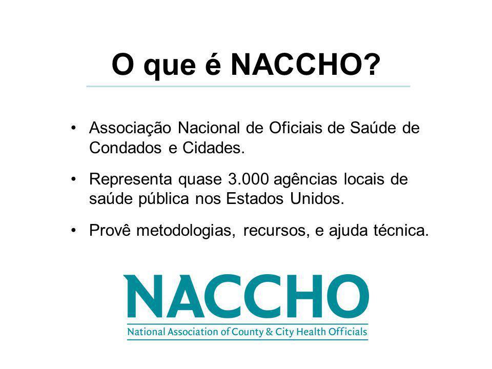 O que é NACCHO. Associação Nacional de Oficiais de Saúde de Condados e Cidades.