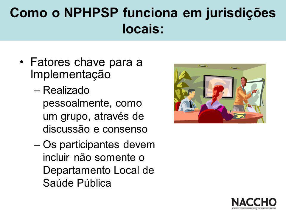 Como o NPHPSP funciona em jurisdições locais: Fatores chave para a Implementação –Realizado pessoalmente, como um grupo, através de discussão e consenso –Os participantes devem incluir não somente o Departamento Local de Saúde Pública