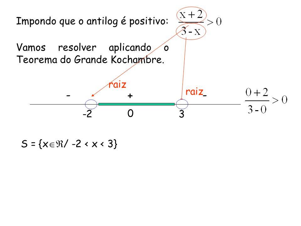 05) (AFA) O valor do produto log 2 3.log 3 5.
