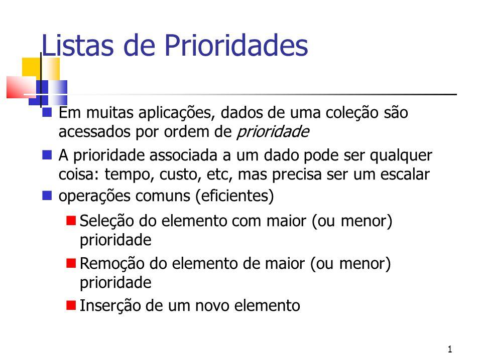 1 Listas de Prioridades Em muitas aplicações, dados de uma coleção são acessados por ordem de prioridade A prioridade associada a um dado pode ser qualquer coisa: tempo, custo, etc, mas precisa ser um escalar operações comuns (eficientes) Seleção do elemento com maior (ou menor) prioridade Remoção do elemento de maior (ou menor) prioridade Inserção de um novo elemento
