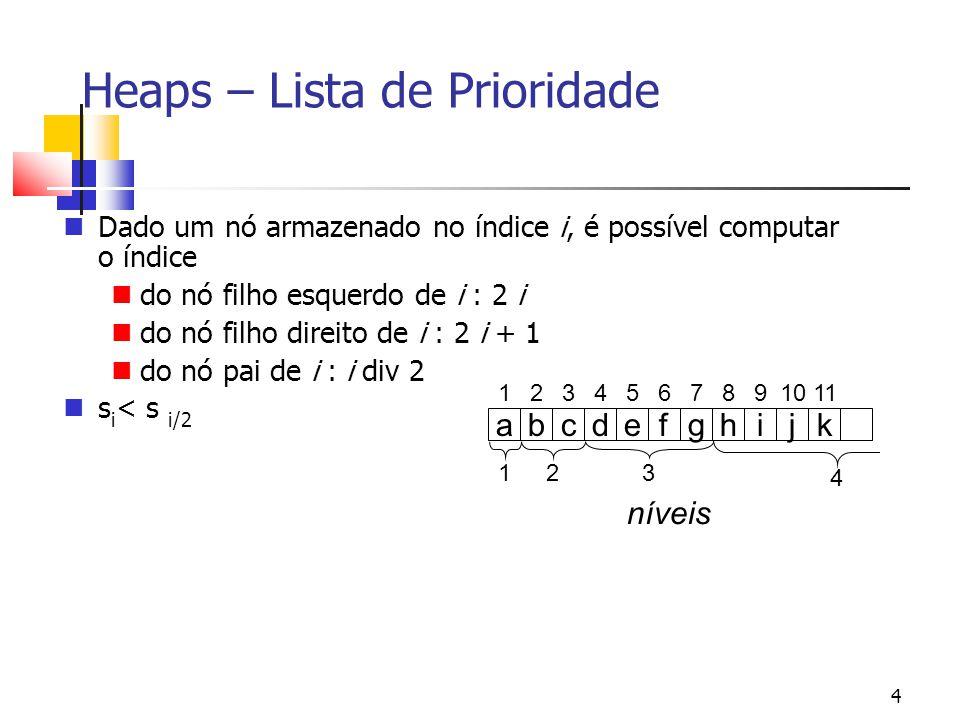 4 Heaps – Lista de Prioridade Dado um nó armazenado no índice i, é possível computar o índice do nó filho esquerdo de i : 2 i do nó filho direito de i : 2 i + 1 do nó pai de i : i div 2 s i < s i/2 abcdefghijk 1234567891011 123 4 níveis