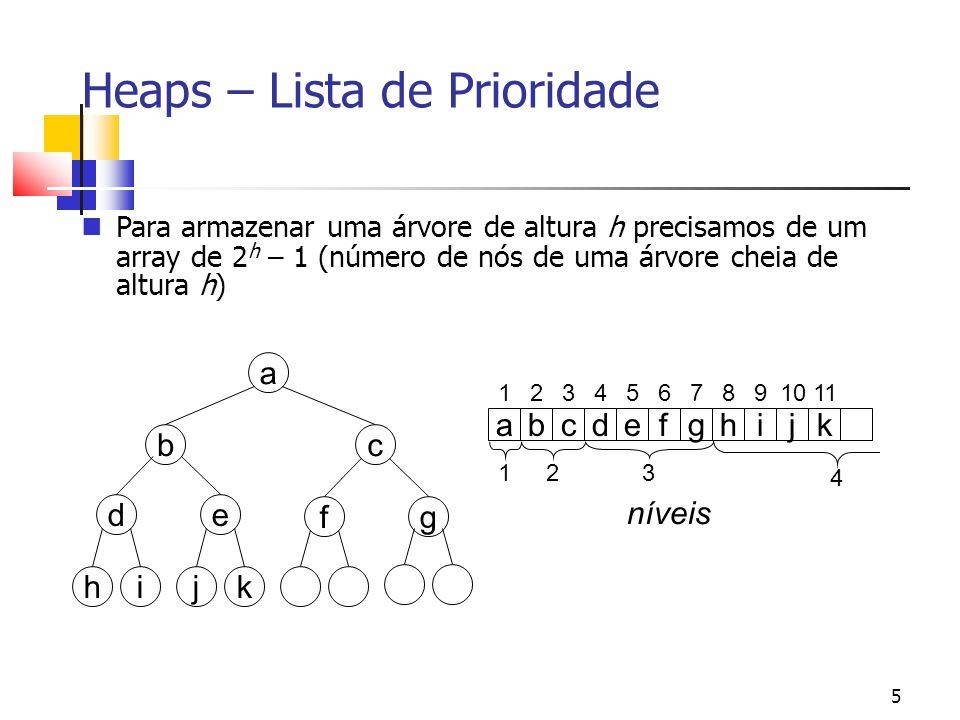 5 Heaps – Lista de Prioridade Para armazenar uma árvore de altura h precisamos de um array de 2 h – 1 (número de nós de uma árvore cheia de altura h) gf a cb ed ihkj abcdefghijk 1234567891011 123 4 níveis