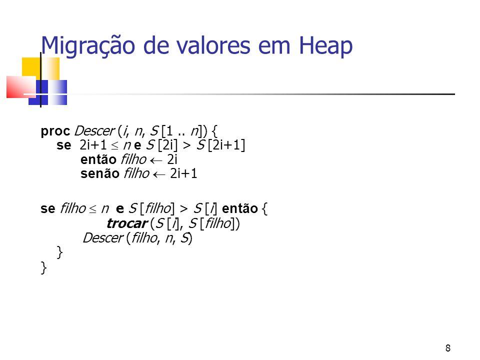 8 Migração de valores em Heap proc Descer (i, n, S [1.. n]) { se 2i+1  n e S [2i] > S [2i+1] então filho  2i senão filho  2i+1 se filho  n e S [fi