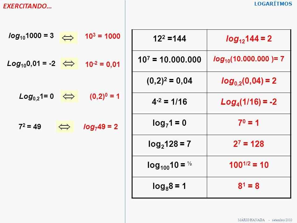 EXERCITANDO… log 10 1000 = 3 10 3 = 1000 Log 10 0,01 = -2 10 -2 = 0,01 Log 0,2 1= 0(0,2) 0 = 1 7 2 = 49log 7 49 = 2 12 2 =144log 12 144 = 2 10 7 = 10.