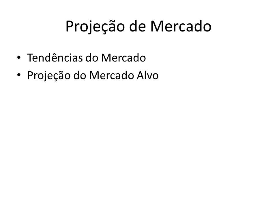 Projeção de Mercado Tendências do Mercado Projeção do Mercado Alvo