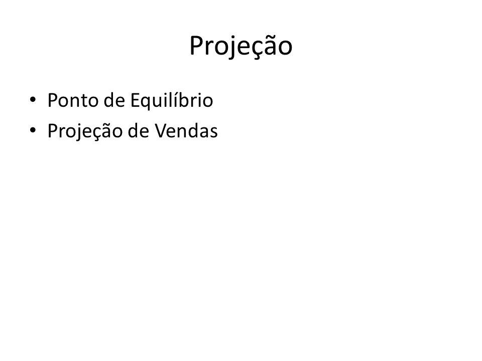 Projeção Ponto de Equilíbrio Projeção de Vendas