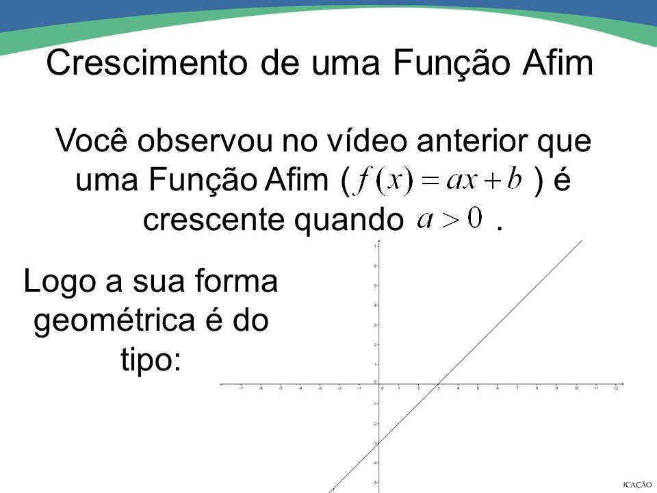 Logo a sua forma geométrica é do tipo: Crescimento de uma Função Afim Você observou no vídeo anterior que uma Função Afim ( ) é crescente quando.