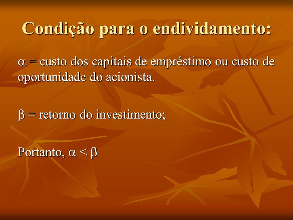 Condição para o endividamento:  = custo dos capitais de empréstimo ou custo de oportunidade do acionista.  = retorno do investimento; Portanto,  <