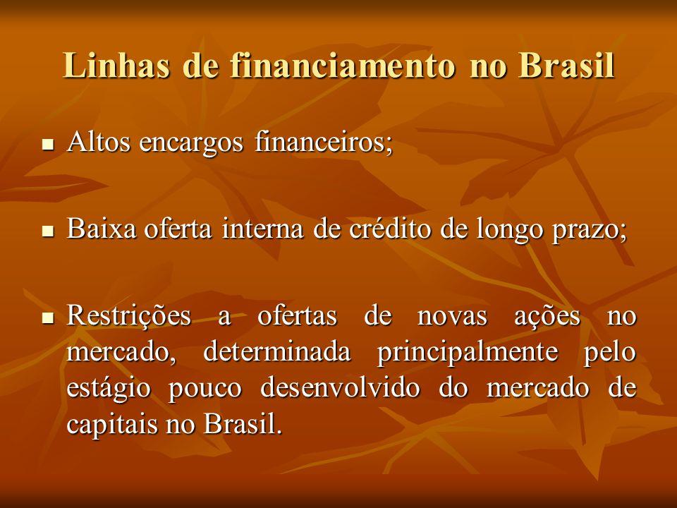 Linhas de financiamento no Brasil Altos encargos financeiros; Altos encargos financeiros; Baixa oferta interna de crédito de longo prazo; Baixa oferta