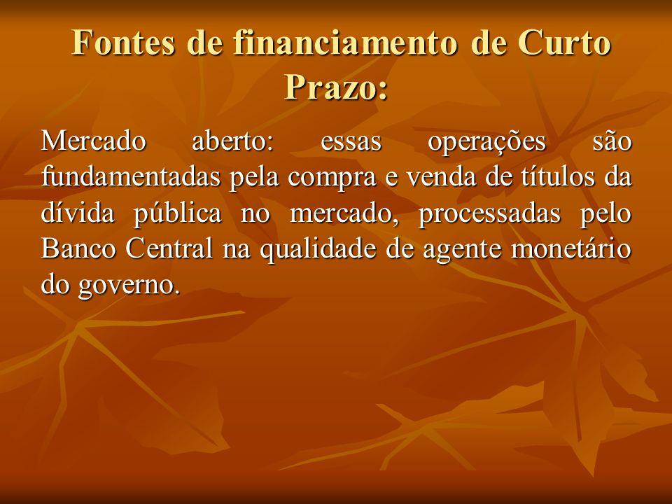 Fontes de financiamento de Curto Prazo: Fontes de financiamento de Curto Prazo: Mercado aberto: essas operações são fundamentadas pela compra e venda