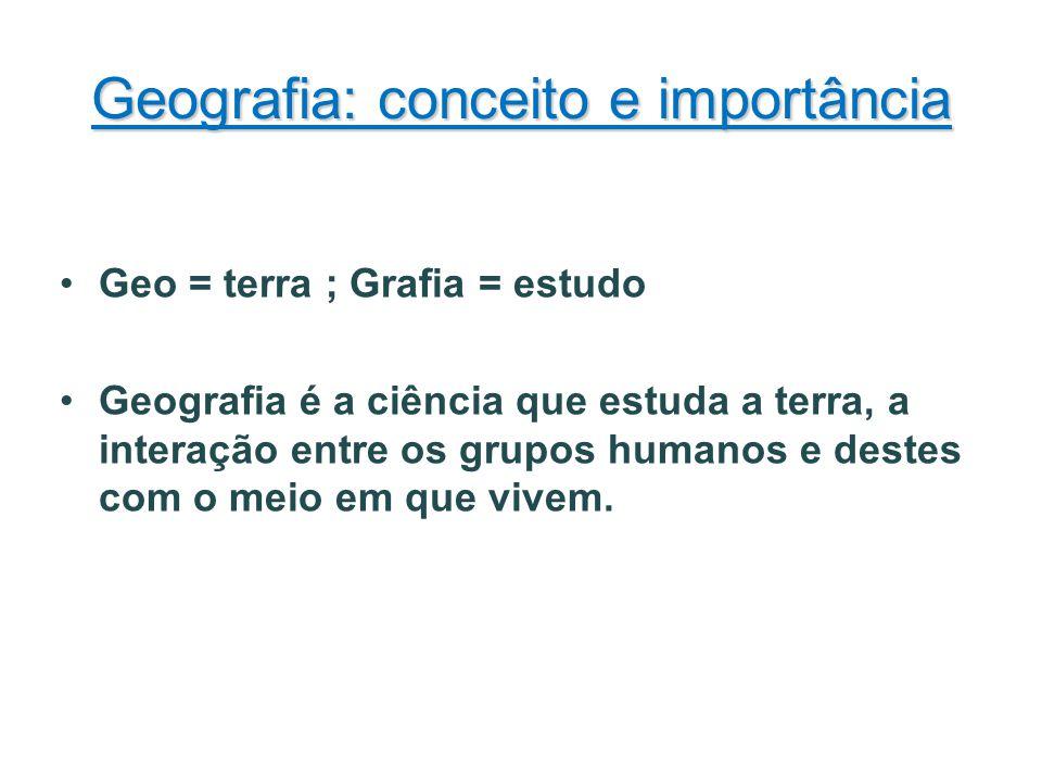 Geografia: conceito e importância Geo = terra ; Grafia = estudo Geografia é a ciência que estuda a terra, a interação entre os grupos humanos e destes