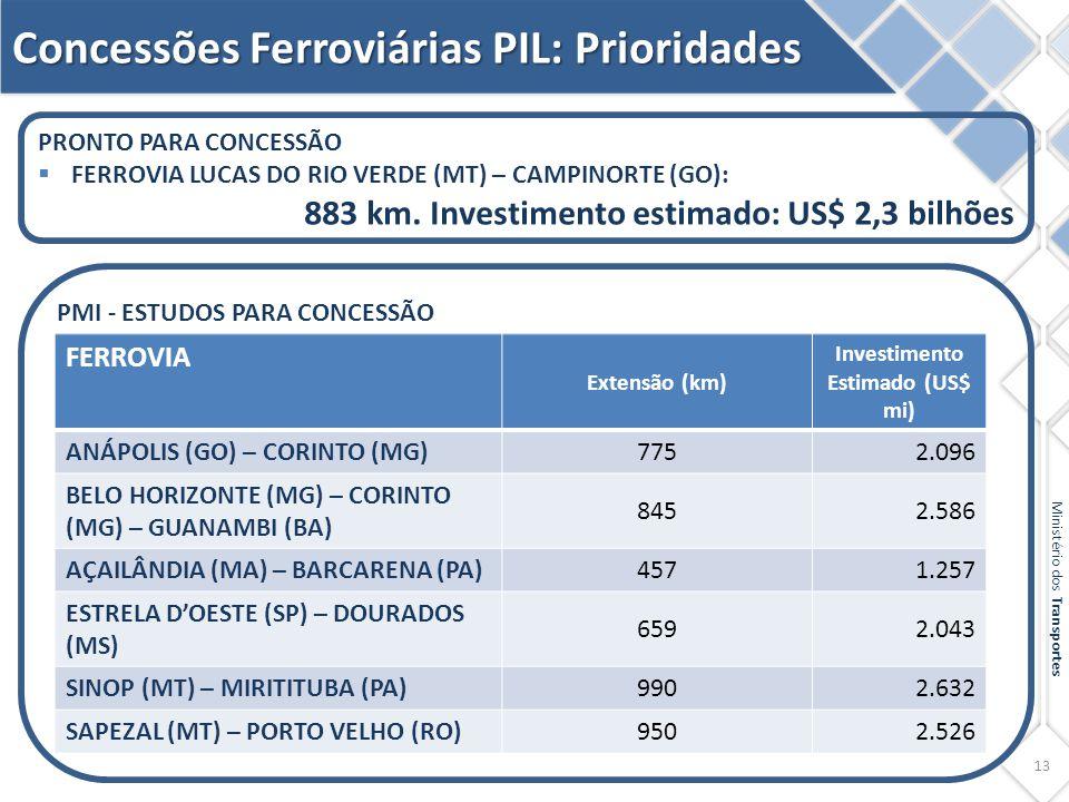 13 Ministério dos Transportes Concessões Ferroviárias PIL: Prioridades PRONTO PARA CONCESSÃO  FERROVIA LUCAS DO RIO VERDE (MT) – CAMPINORTE (GO): 883