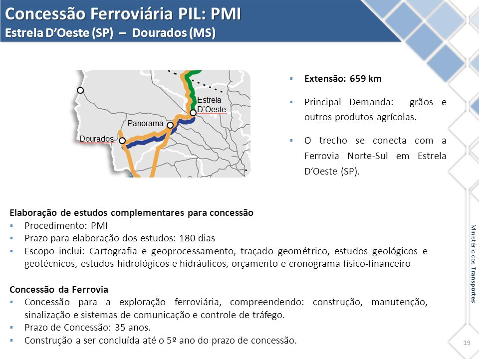 19 Ministério dos Transportes Concessão Ferroviária PIL: PMI Estrela D'Oeste (SP) – Dourados (MS)  Extensão: 659 km  Principal Demanda: grãos e outr