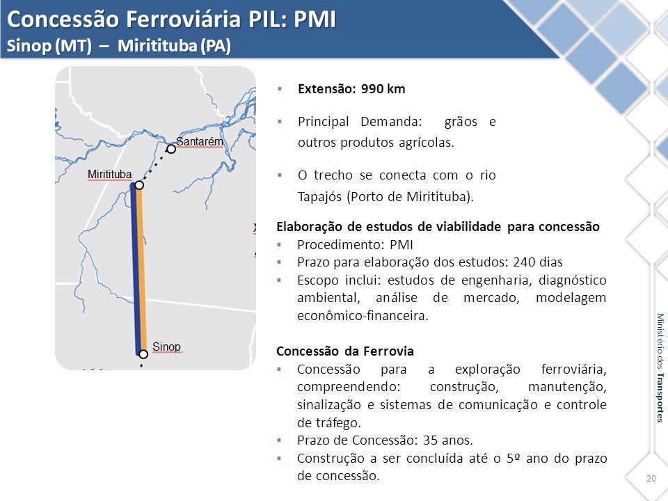 20 Ministério dos Transportes Concessão Ferroviária PIL: PMI Sinop (MT) – Miritituba (PA) Elaboração de estudos de viabilidade para concessão  Proced