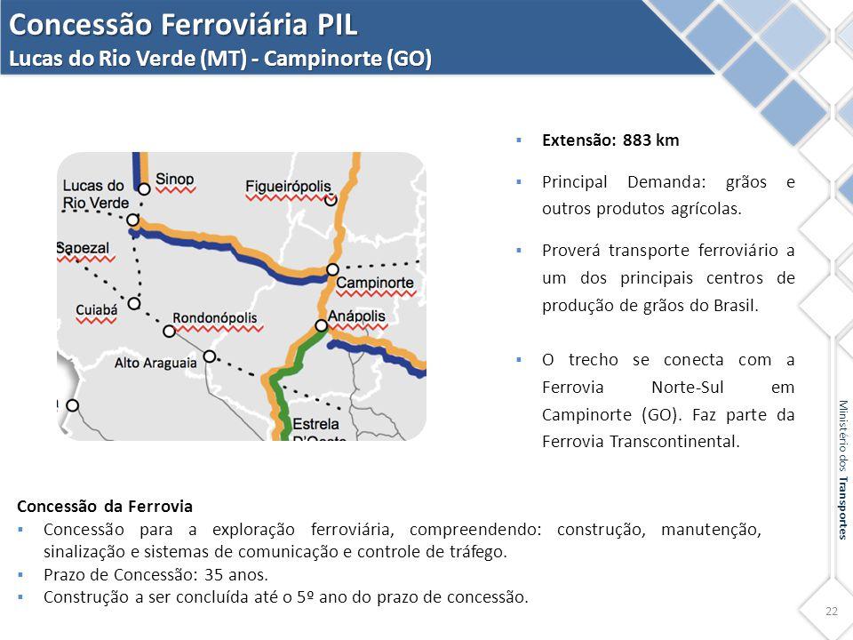 22 Ministério dos Transportes Concessão Ferroviária PIL Lucas do Rio Verde (MT) - Campinorte (GO)  Extensão: 883 km  Principal Demanda: grãos e outr