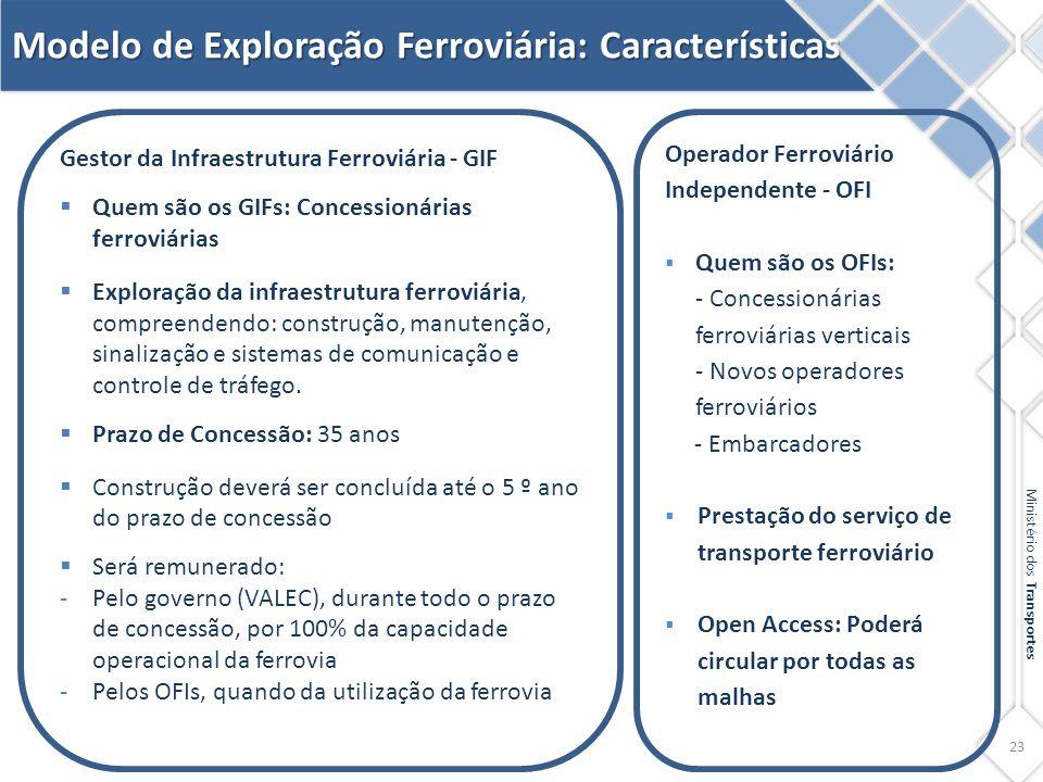 23 Ministério dos Transportes Modelo de Exploração Ferroviária: Características Gestor da Infraestrutura Ferroviária - GIF  Quem são os GIFs: Concess