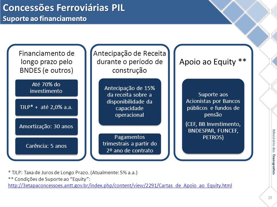 """25 Ministério dos Transportes * TJLP: Taxa de Juros de Longo Prazo. (Atualmente: 5% a.a.) ** Condições de Suporte ao """"Equity"""": http://3etapaconcessoes"""