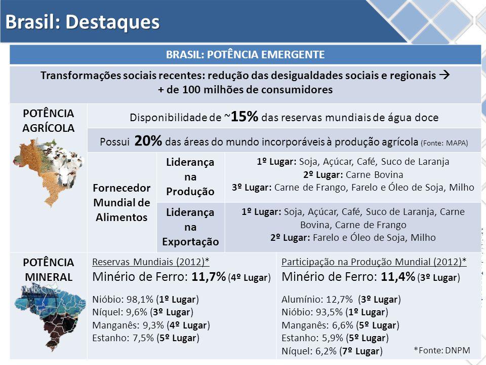 3 Ministério dos Transportes BRASIL: POTÊNCIA EMERGENTE Transformações sociais recentes: redução das desigualdades sociais e regionais  + de 100 milh