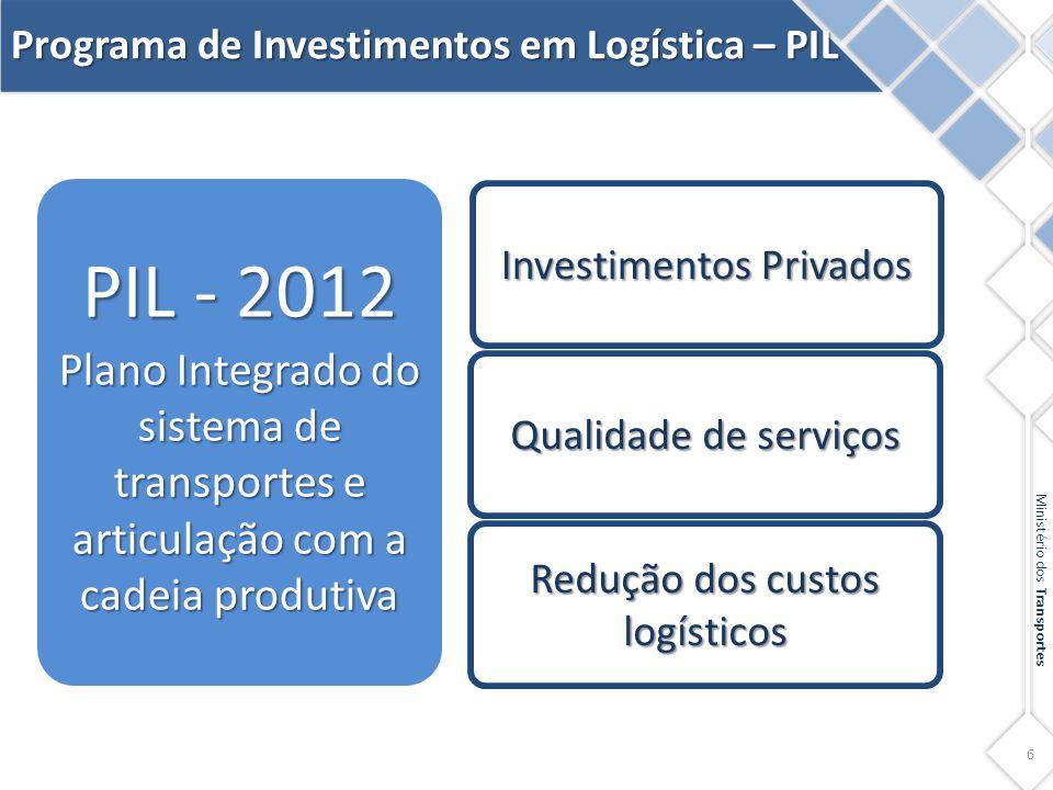 7 Ministério dos Transportes Investimentos Privados em Logística US$ 89 Bilhões* Rodovias US$ 22,6 bilhões* Ferrovias US$ 38,7 bilhões* Portos US$ 23,9 bilhões* Aeroportos US$ 3,9 bilhões* Programa de Investimentos em Logística – PIL *Câmbio: US$ 1,00 = R$ 2,30