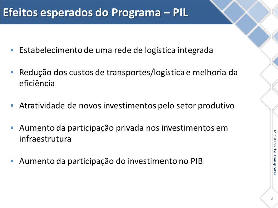 8 Ministério dos Transportes Efeitos esperados do Programa – PIL  Estabelecimento de uma rede de logística integrada  Redução dos custos de transpor
