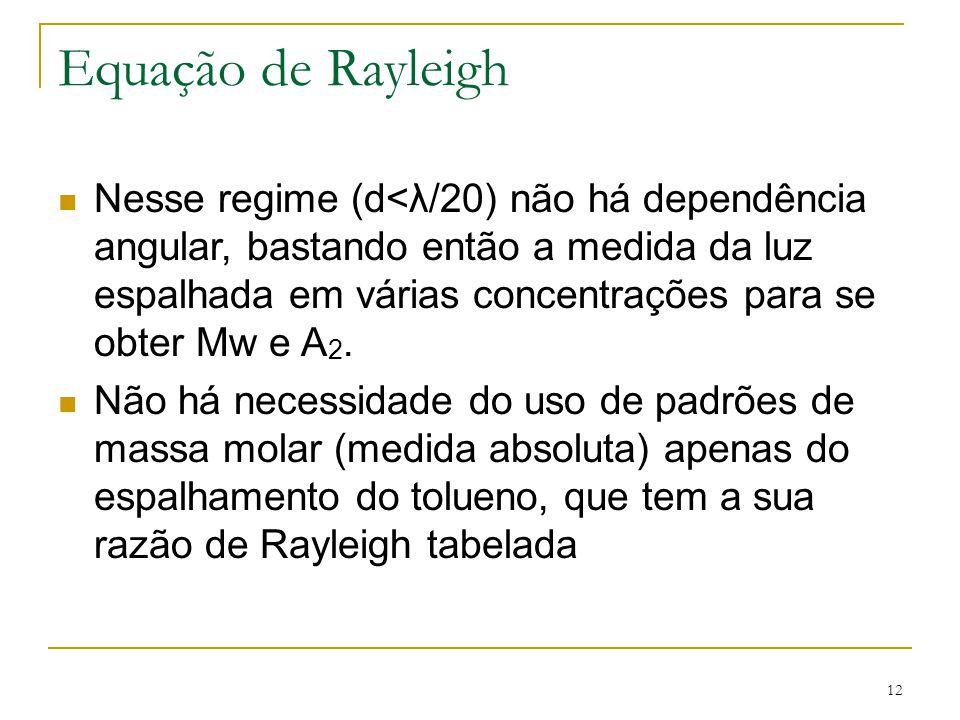 Equação de Rayleigh Nesse regime (d<λ/20) não há dependência angular, bastando então a medida da luz espalhada em várias concentrações para se obter M