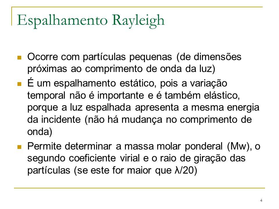 Espalhamento Rayleigh Ocorre com partículas pequenas (de dimensões próximas ao comprimento de onda da luz) É um espalhamento estático, pois a variação