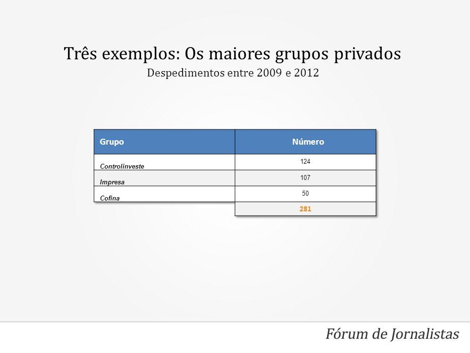 Três exemplos: Os maiores grupos privados Despedimentos entre 2009 e 2012