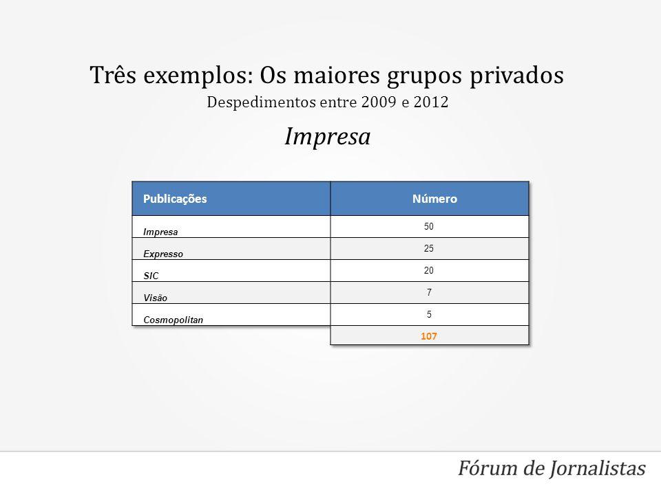 Três exemplos: Os maiores grupos privados Impresa Despedimentos entre 2009 e 2012