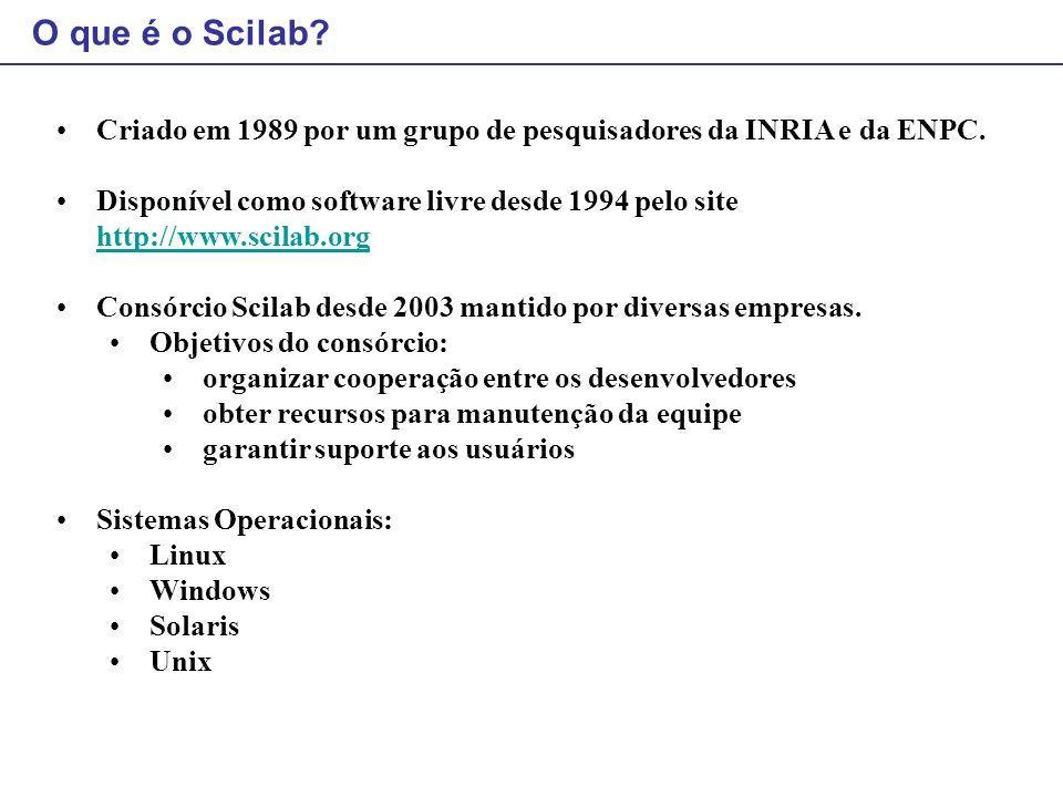 Executando o Scilab? Prompt de comando Help Editor