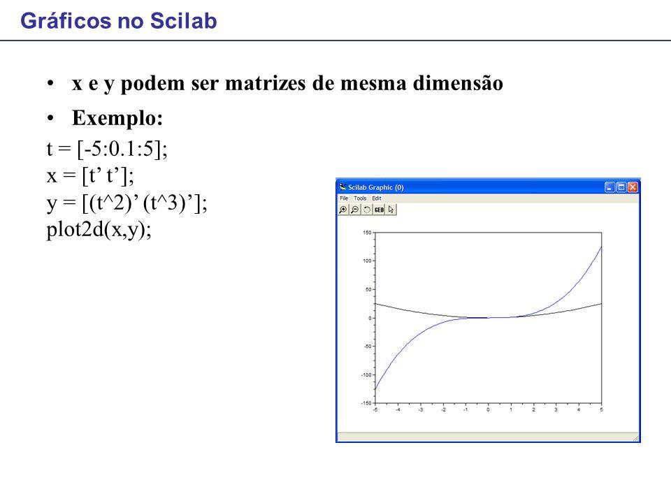 Gráficos no Scilab x e y podem ser matrizes de mesma dimensão Exemplo: t = [-5:0.1:5]; x = [t' t']; y = [(t^2)' (t^3)']; plot2d(x,y);