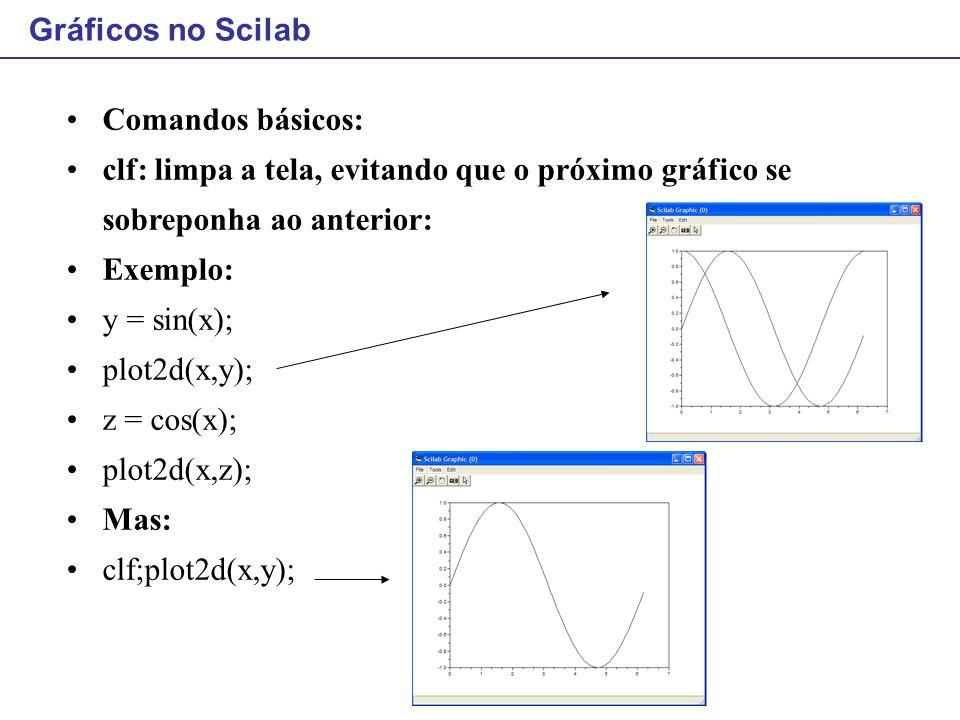Gráficos no Scilab Comandos básicos: clf: limpa a tela, evitando que o próximo gráfico se sobreponha ao anterior: Exemplo: y = sin(x); plot2d(x,y); z