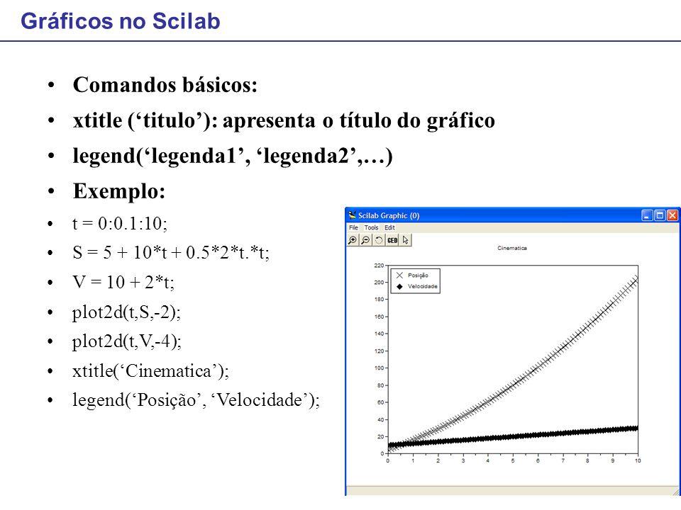 Comandos básicos: xtitle ('titulo'): apresenta o título do gráfico legend('legenda1', 'legenda2',…) Exemplo: t = 0:0.1:10; S = 5 + 10*t + 0.5*2*t.*t;