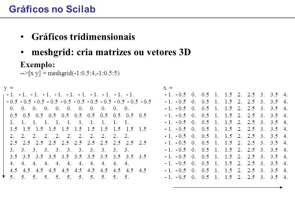 Gráficos tridimensionais meshgrid: cria matrizes ou vetores 3D Exemplo: -->[x y] = meshgrid(-1:0.5:4,-1:0.5:5) Gráficos no Scilab x = - 1. - 0.5 0. 0.
