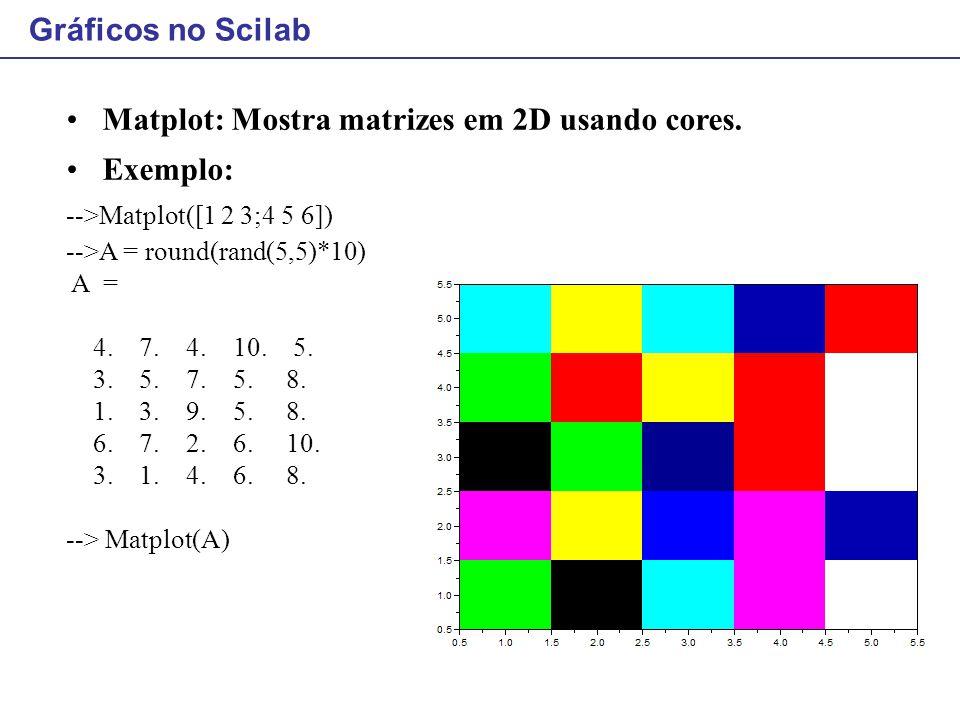 Gráficos no Scilab Matplot: Mostra matrizes em 2D usando cores. Exemplo: -->Matplot([1 2 3;4 5 6]) -->A = round(rand(5,5)*10) A = 4. 7. 4. 10. 5. 3. 5