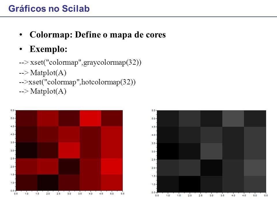 Colormap: Define o mapa de cores Exemplo: --> xset(