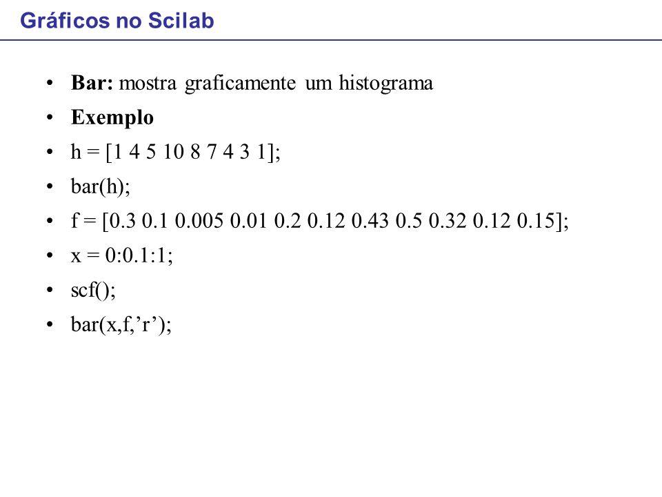 Bar: mostra graficamente um histograma Exemplo h = [1 4 5 10 8 7 4 3 1]; bar(h); f = [0.3 0.1 0.005 0.01 0.2 0.12 0.43 0.5 0.32 0.12 0.15]; x = 0:0.1:
