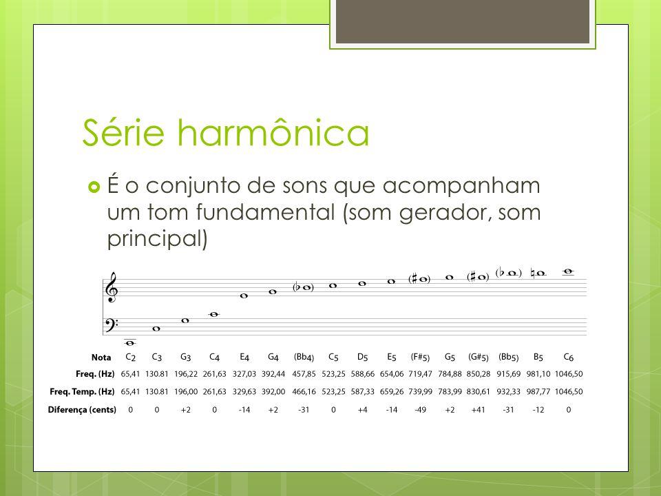 Série harmônica  Cada nota tem, proporcionalmente, a mesma série harmônica.