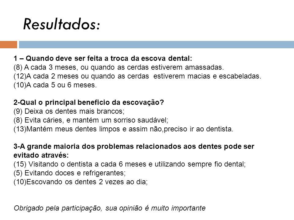 Resultados: 1 – Quando deve ser feita a troca da escova dental: (8) A cada 3 meses, ou quando as cerdas estiverem amassadas. (12)A cada 2 meses ou qua