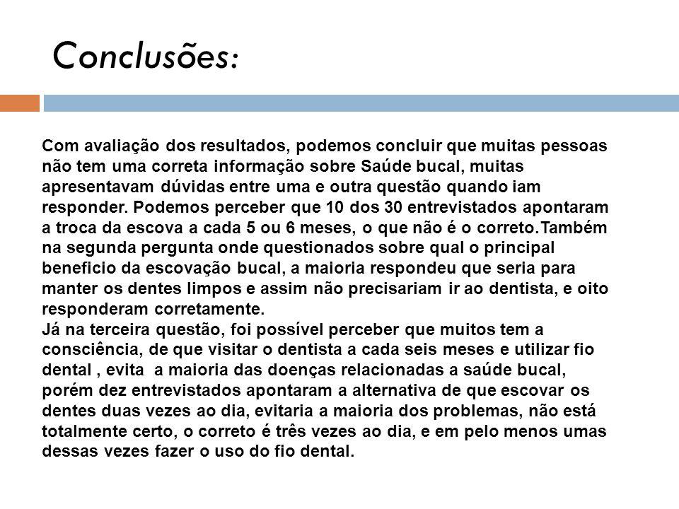 Conclusões: Com avaliação dos resultados, podemos concluir que muitas pessoas não tem uma correta informação sobre Saúde bucal, muitas apresentavam dú